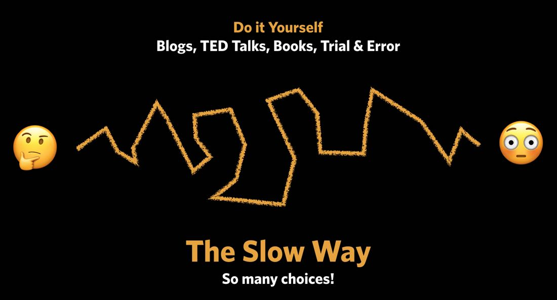 The Slow Way