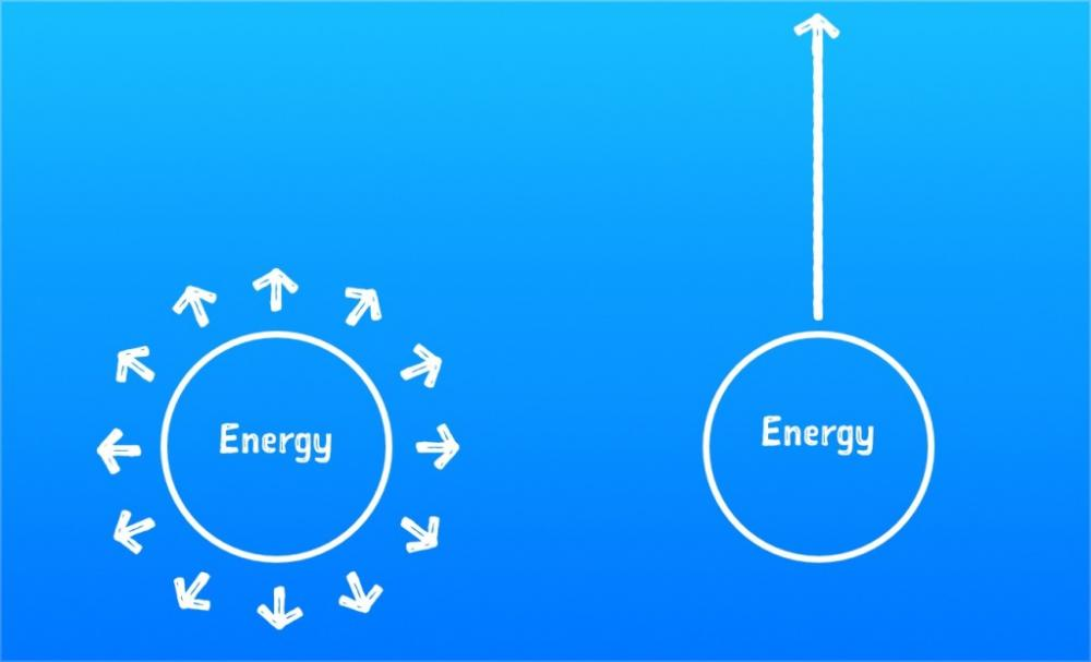 energy divided versus energy focused